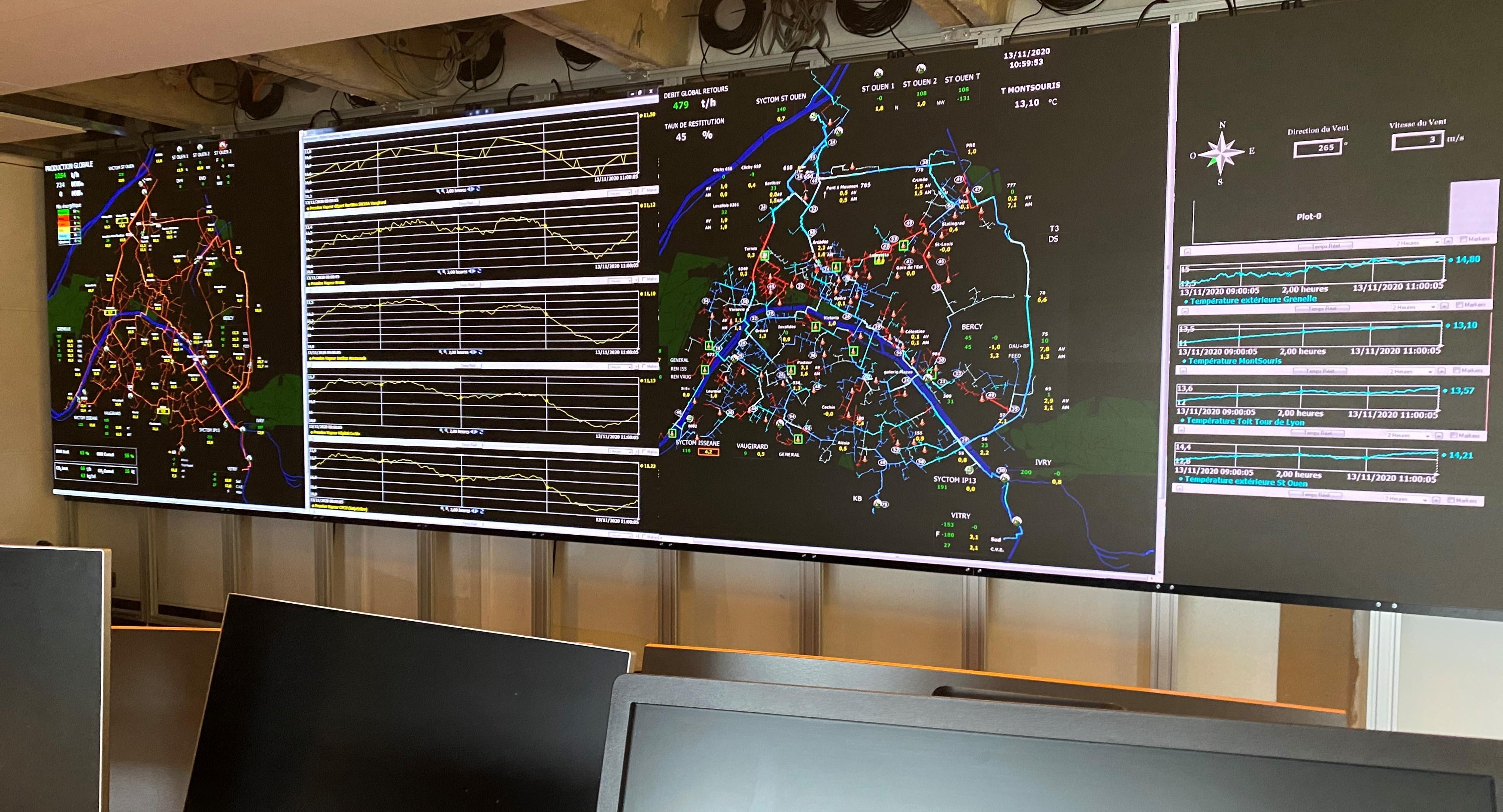 mur d'image LED contrôle